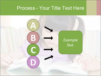 Reading PowerPoint Templates - Slide 94