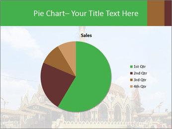 Kaba Aye PowerPoint Template - Slide 36