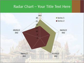 Kaba Aye PowerPoint Template - Slide 51