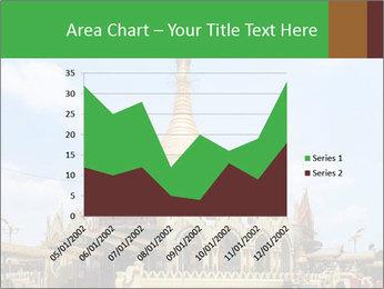 Kaba Aye PowerPoint Template - Slide 53