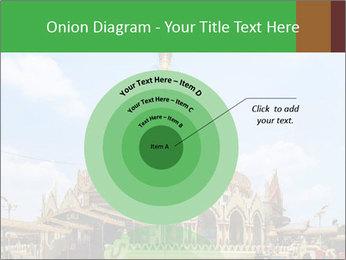 Kaba Aye PowerPoint Template - Slide 61