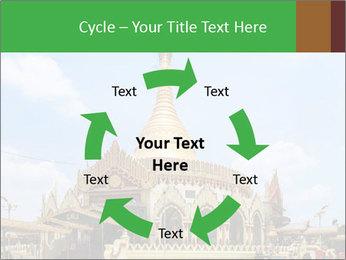 Kaba Aye PowerPoint Template - Slide 62
