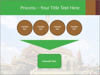 Kaba Aye PowerPoint Template - Slide 93