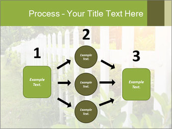 County style PowerPoint Template - Slide 92