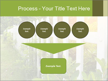County style PowerPoint Template - Slide 93