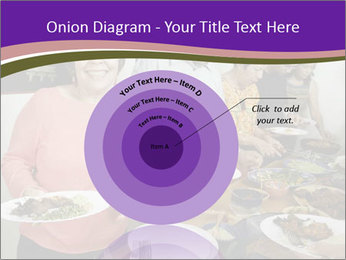 Wman holding a plate of food PowerPoint Template - Slide 61
