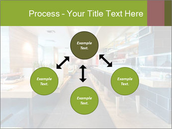 The modern cafe PowerPoint Templates - Slide 91