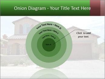 New Luxury Home in Scottsdale PowerPoint Template - Slide 61