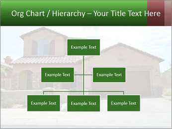 New Luxury Home in Scottsdale PowerPoint Template - Slide 66