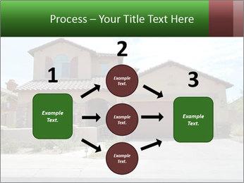 New Luxury Home in Scottsdale PowerPoint Template - Slide 92