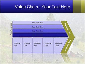 Kjeasen farm PowerPoint Templates - Slide 27