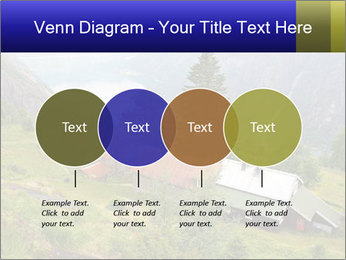 Kjeasen farm PowerPoint Templates - Slide 32