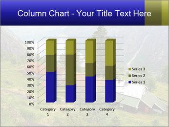 Kjeasen farm PowerPoint Templates - Slide 50