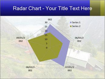 Kjeasen farm PowerPoint Templates - Slide 51