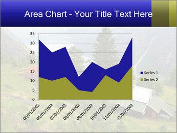 Kjeasen farm PowerPoint Templates - Slide 53