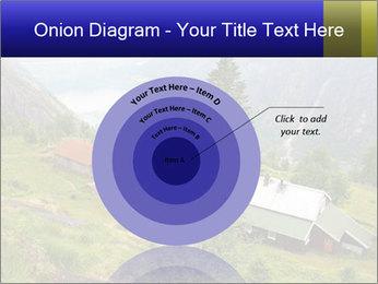 Kjeasen farm PowerPoint Templates - Slide 61