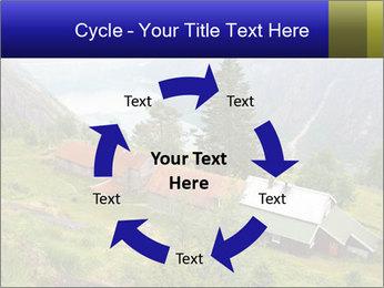 Kjeasen farm PowerPoint Templates - Slide 62