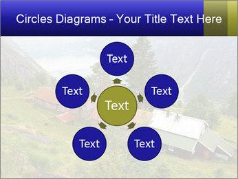 Kjeasen farm PowerPoint Templates - Slide 78