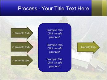 Kjeasen farm PowerPoint Templates - Slide 85