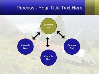 Kjeasen farm PowerPoint Templates - Slide 91