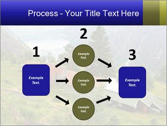 Kjeasen farm PowerPoint Templates - Slide 92