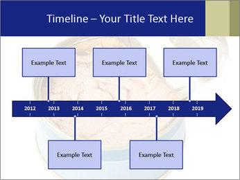 Open tuna tin PowerPoint Templates - Slide 28
