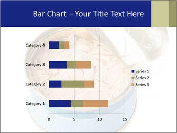 Open tuna tin PowerPoint Templates - Slide 52