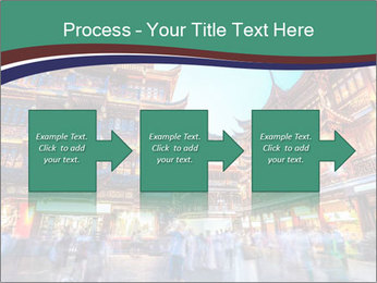 Beautiful yuyuan garden PowerPoint Templates - Slide 88