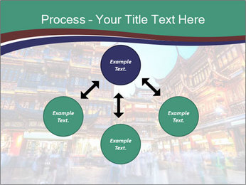 Beautiful yuyuan garden PowerPoint Templates - Slide 91
