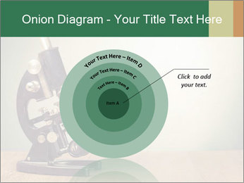 Vintage microscope PowerPoint Template - Slide 61