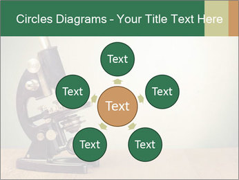 Vintage microscope PowerPoint Template - Slide 78