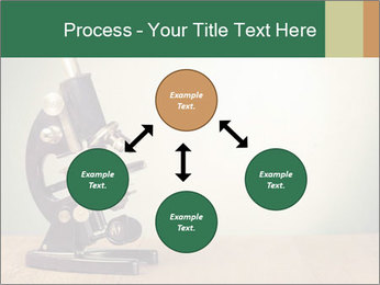 Vintage microscope PowerPoint Template - Slide 91