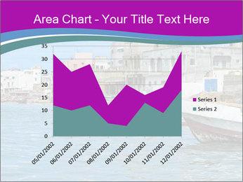 Atlantic ocean PowerPoint Template - Slide 53