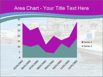 Atlantic ocean PowerPoint Templates - Slide 53