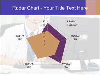 Handsome technical support PowerPoint Templates - Slide 51