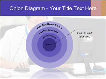 Handsome technical support PowerPoint Templates - Slide 61