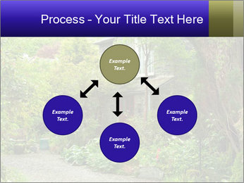 Garden at the front PowerPoint Templates - Slide 91