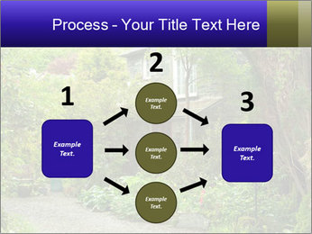 Garden at the front PowerPoint Templates - Slide 92