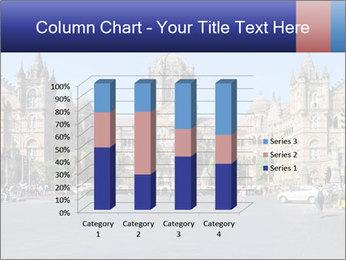 Victoria Terminus in Mumbai PowerPoint Templates - Slide 50