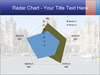 Victoria Terminus in Mumbai PowerPoint Templates - Slide 51