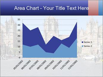 Victoria Terminus in Mumbai PowerPoint Templates - Slide 53