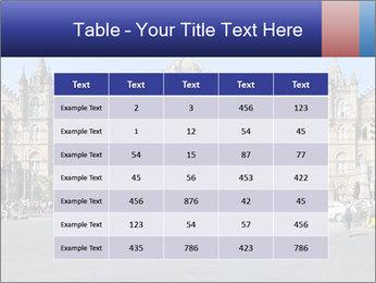 Victoria Terminus in Mumbai PowerPoint Templates - Slide 55