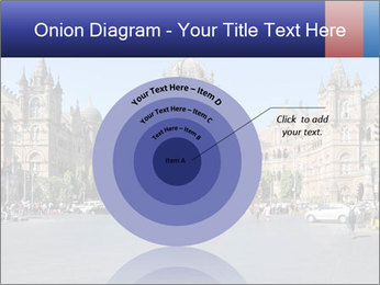 Victoria Terminus in Mumbai PowerPoint Templates - Slide 61