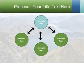 0000096573 PowerPoint Template - Slide 91