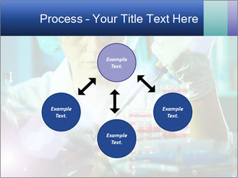 Oncology lab PowerPoint Template - Slide 91