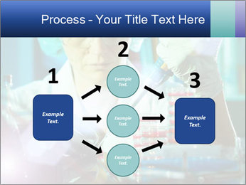 Oncology lab PowerPoint Template - Slide 92
