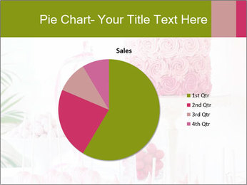 Dessert table PowerPoint Template - Slide 36