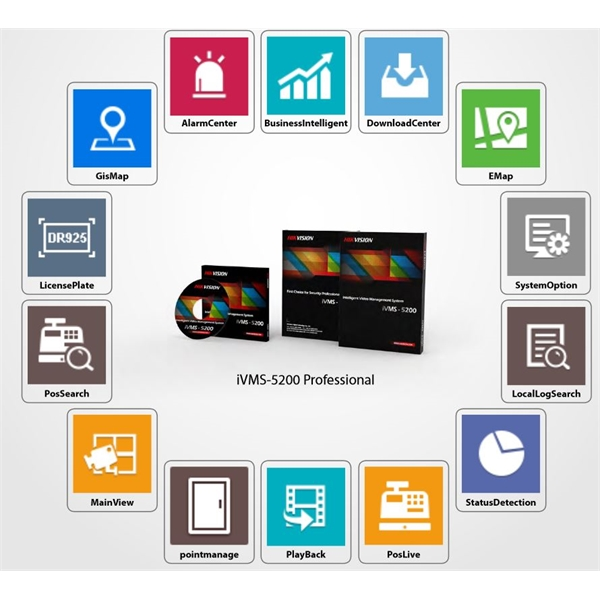 IVMS-5200-16-CHANNEL