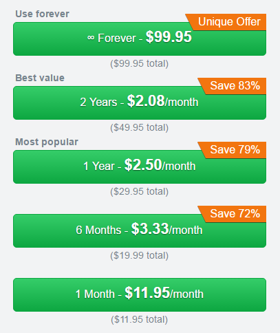 Hotspot Shield Pricing Plans