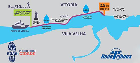 Mapa Corrida Tribuna Ruas da Cidade 2018